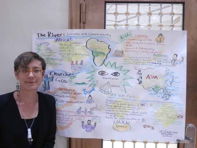The graphic recording of the feedback session on participants' lessons learned and future commitments... using the methodology 'the River' a.k.a snowball a.k.a cascading!