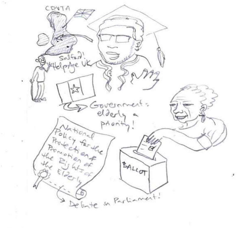 Partner CDVTA's work with the elderly in Cameroon - in sketch form.